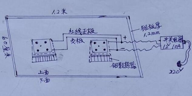 半导体块制作电子冷热床的过程