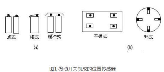 位置传感器的种类