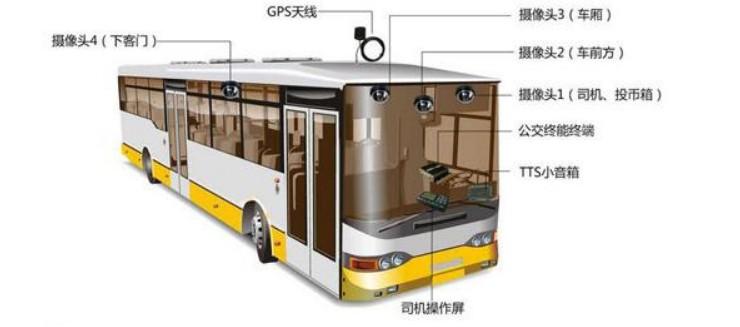 科拉德推出一系列可用于车载公交的防震动工控机