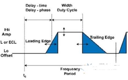 脉冲码型发生器的技术参数和工作原理