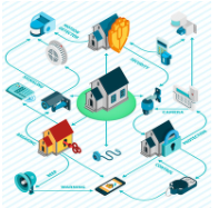 人工智能技術與物聯網技術為樓宇行業向新趨勢邁進提...