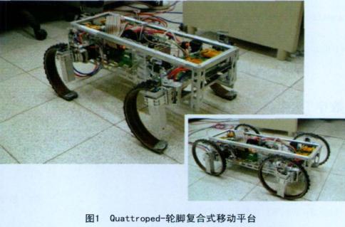 基于LabVIEW平台和CompactRIO开发移动机器人腿部动态步态