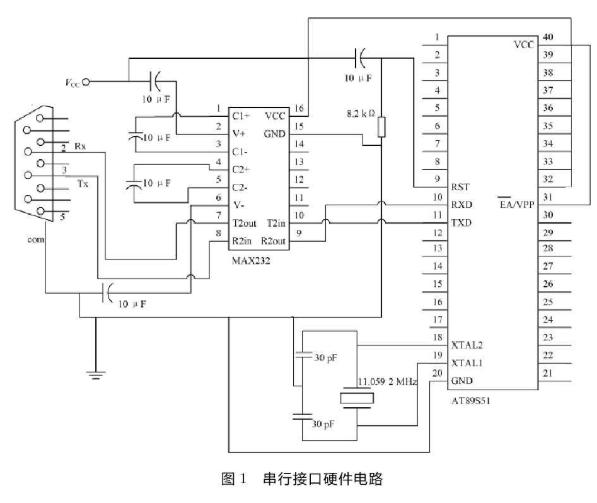 基于虚拟仪器技术实现步进电机控制系统的设计