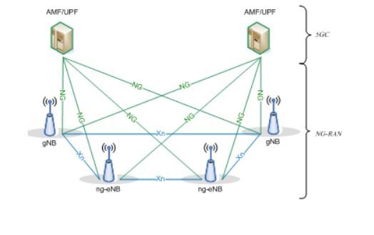 5G基站設備功耗對網路建設的影響