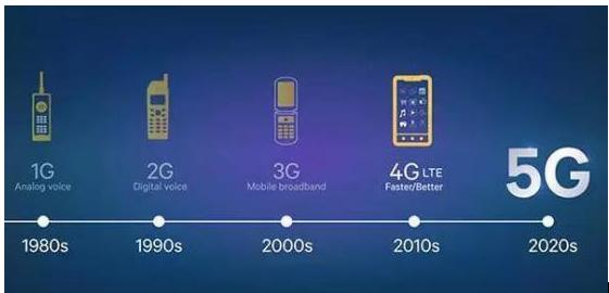 5G 華為與高通的博弈