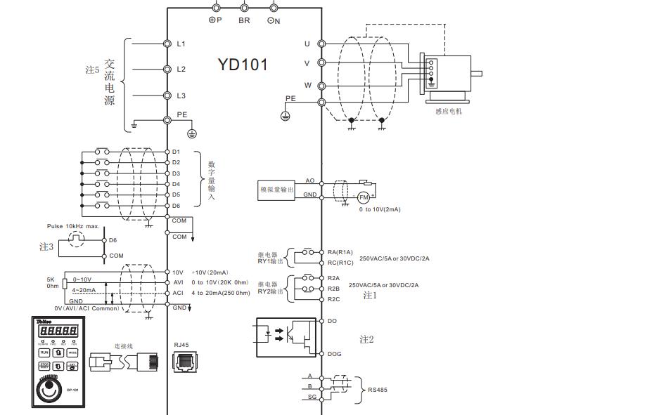 YD101变频器的使用手册资料免费下载