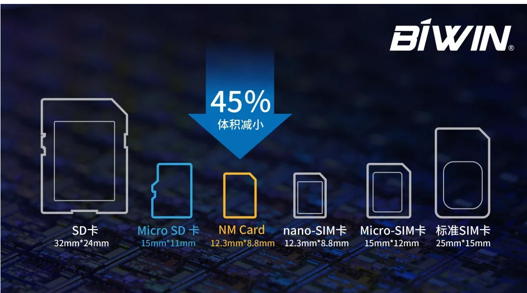 黑科技产品服务华为高端qy88千赢国际娱乐手机