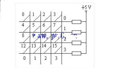 单片机矩阵式键盘的构造原理及编程方法