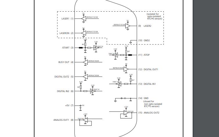 RTC5 PC接口板的安装和操作教材