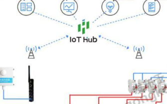 """物联网智能终端+工业互联网平台通车间照明系统的""""..."""
