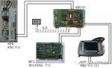 KUKAC2机器人ESC的电器连接