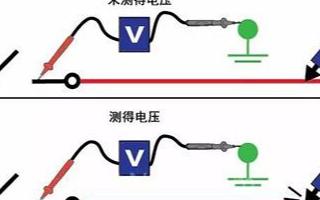 利用测试仪器组合对电路中的反馈电压和感应电压进行确定