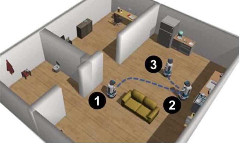机器人可以通过学习房屋周围不同物体之间的关系来学习如何更快地找到事物