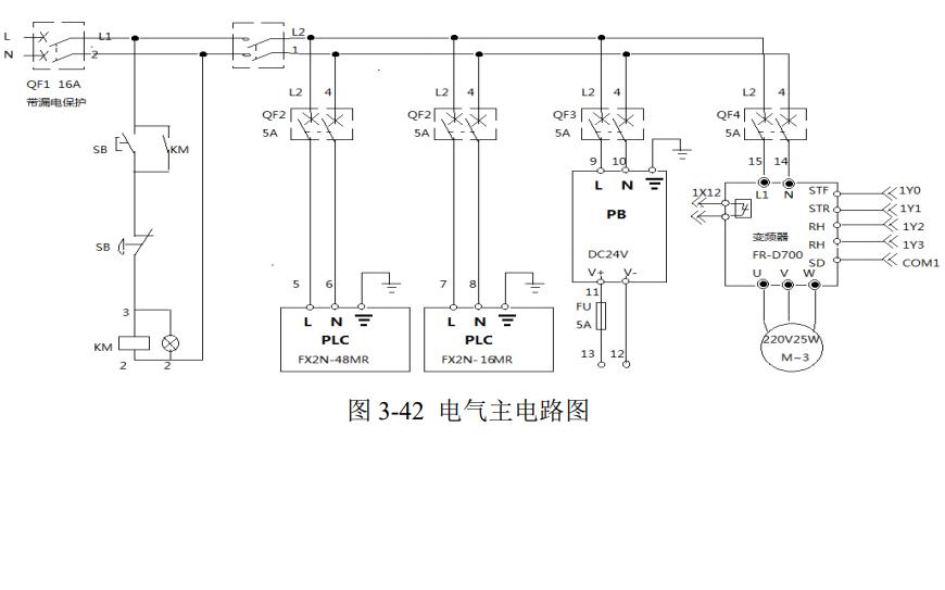使用PLC控制实现多传感器物料自动分拣系统的设计说明