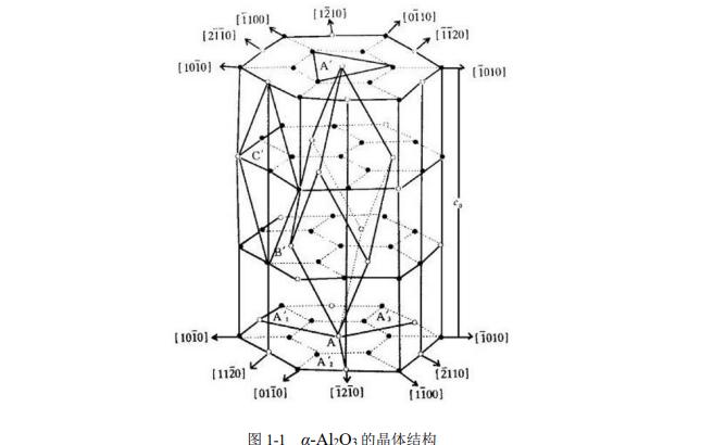 如何使用注射成型的Al2O3陶瓷实现3D打印技术的工艺研究