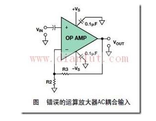 AC耦合電路設計案例解析