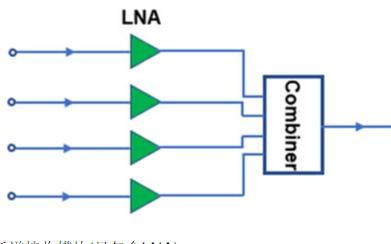 分析低噪声放大器(LNA )的噪声系数测试