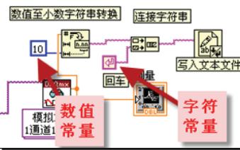 使用LabView编写数据采集程序的教程说明