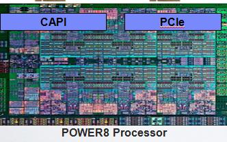 基于FPGA的硬件加速解决方案