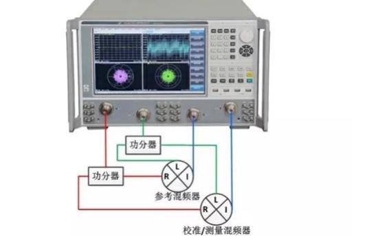如何实现混频器和变频器的一致性测量