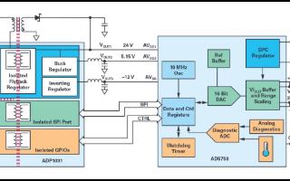 利用AD5758和ADP1031解决通道间隔离模拟输出模块的功耗问题