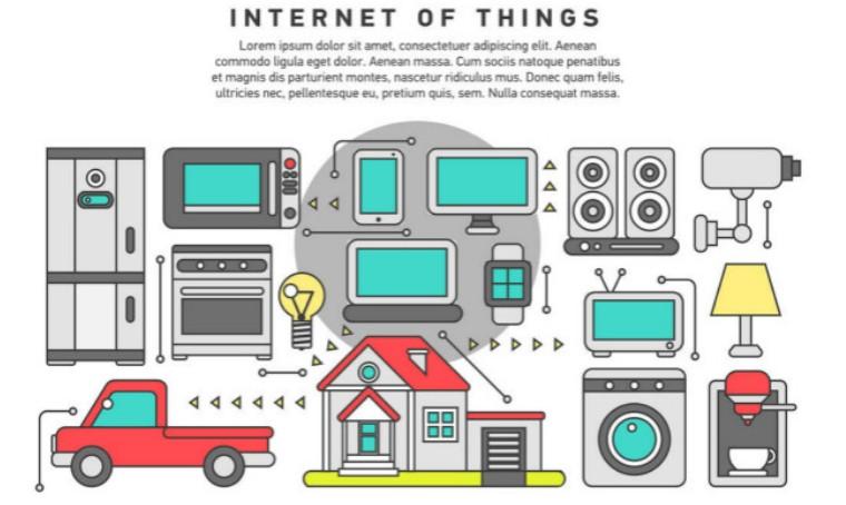 物联网设备在新产品中增加安全性