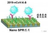 COVID-19新型冠状病毒特性检测芯片各项生物...