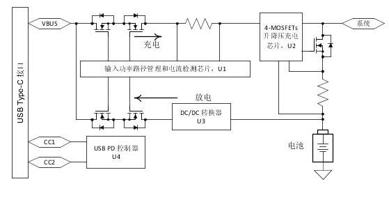 通过降压-升压充电和USB Type-C?PD技术更大程度地提高功率密度