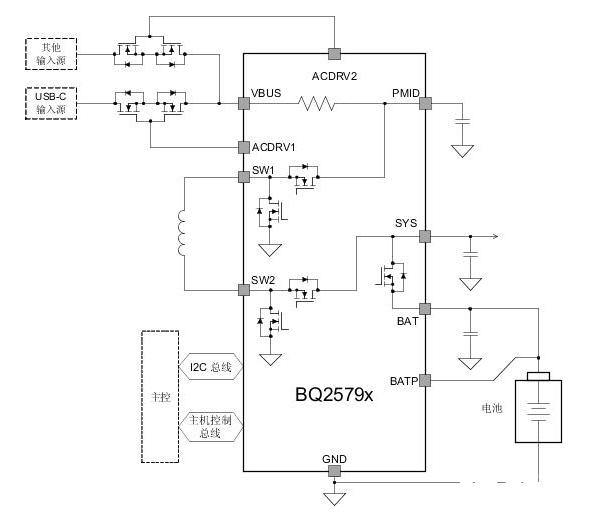 通过降压-升压充电和USB Type-C™PD技术更大程度地提高功率密度