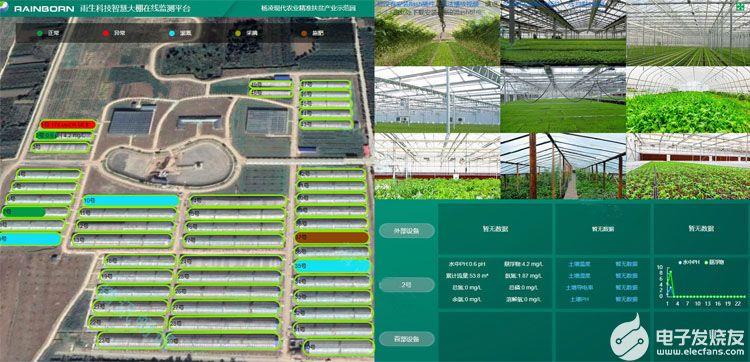实现农业领域智能管理化,温室大
