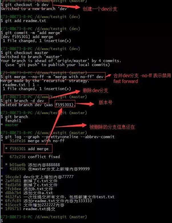 SVN与Git的最主要的区别?