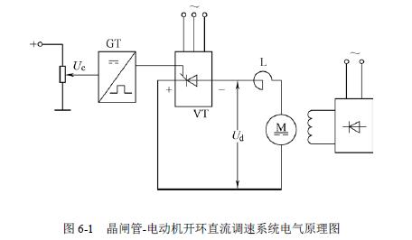 直流调速系统仿真系统的详细资料