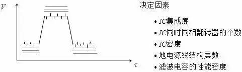 信号线电阻对电压降的影响