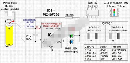 采用单点LED变色指示灯为电池电量提供紧凑的低功耗替代方案
