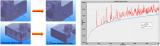 通信產品EMC/EMI模擬優化分析