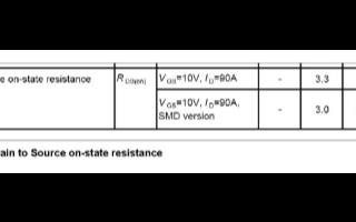 在應用中功率MOSFET器件的基本參數分析