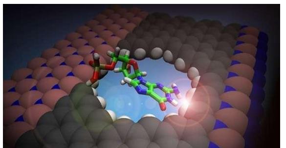 制造纳米传感器的5大材料技术