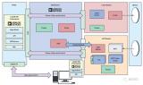 ADI发布开源激光雷达(LiDAR)原型制作平台