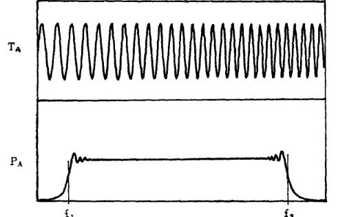 快速正弦扫频信号发生器的原理和典型应用案例