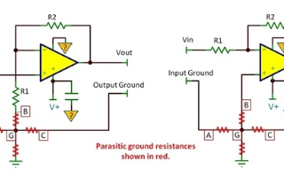 去耦电容的接地脚如何正确接地才能避免失真问题的产生