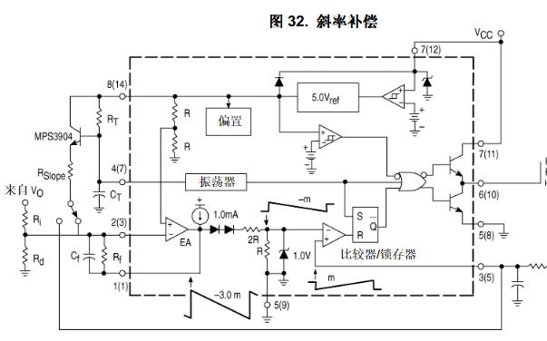 高性能电流模式控制器的相关电路图及特性