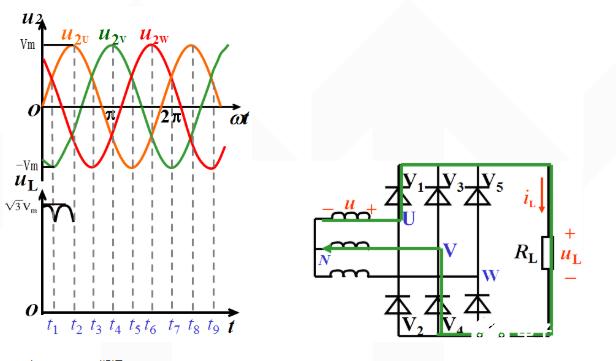 三相桥式整流电路示意图