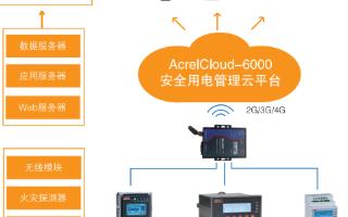 安科瑞智慧用电监控预警平台实现消除潜在电气火灾安全隐患