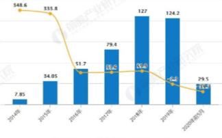 新政落地利好新能源汽车行业发展,纯电动乘用车销量占整体的69.3%