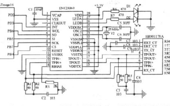使用ENC28J60实现嵌入式网络接口的设计论文说明