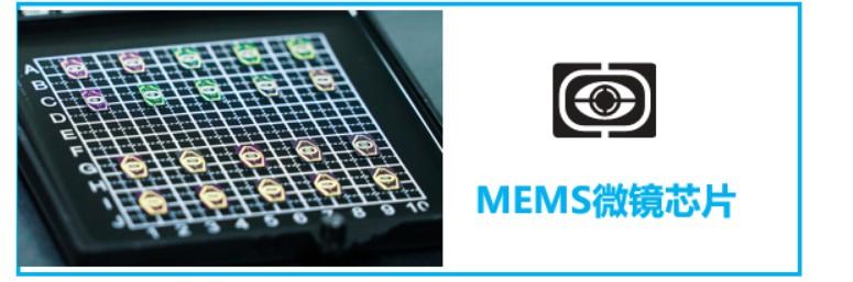 全球首颗高精度3D-AI双引擎SOC芯片进入最终流片阶段