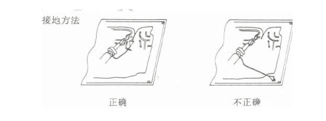 關于示波器探頭的使用注意事項的詳細介紹