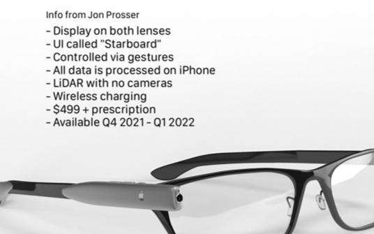 LiDAR+手势控制+无线充电 苹果AR眼镜