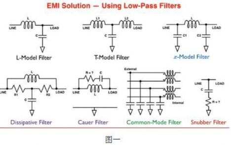 便携式电器的电磁干扰滤波解决方案