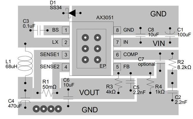 處理DC-DC轉換芯片EMI的技巧有哪些